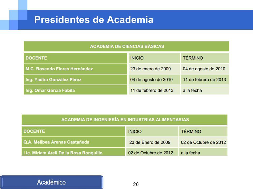 Presidentes de Academia Académico 26