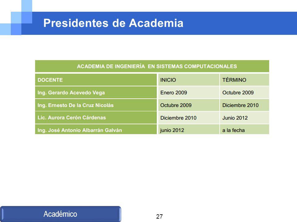 Presidentes de Academia Académico 27