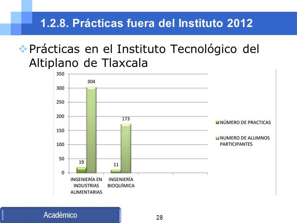 1.2.8. Prácticas fuera del Instituto 2012 Prácticas en el Instituto Tecnológico del Altiplano de Tlaxcala Académico 28