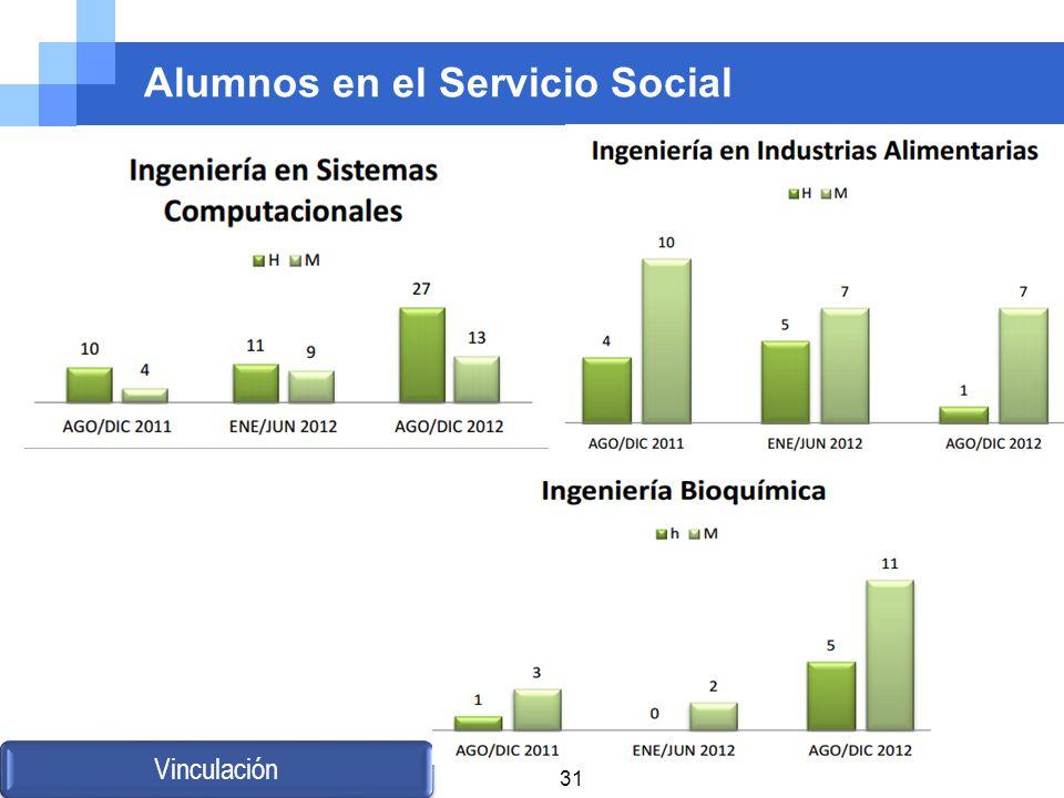 Alumnos en el Servicio Social Vinculación 31