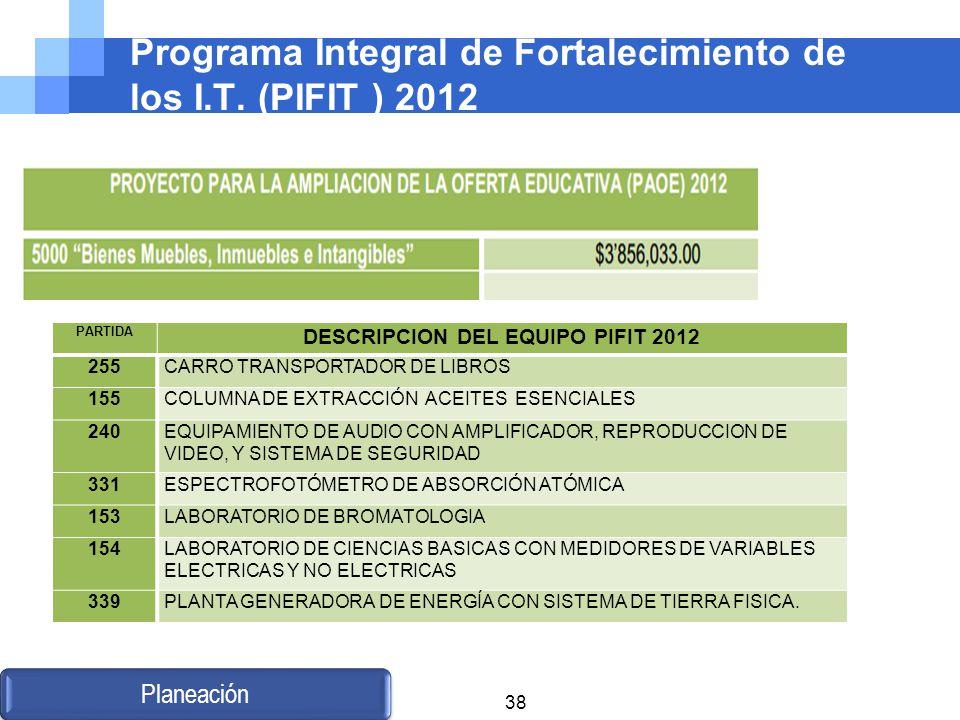 Programa Integral de Fortalecimiento de los I.T. (PIFIT ) 2012 Planeación 38 PARTIDA DESCRIPCION DEL EQUIPO PIFIT 2012 255CARRO TRANSPORTADOR DE LIBRO
