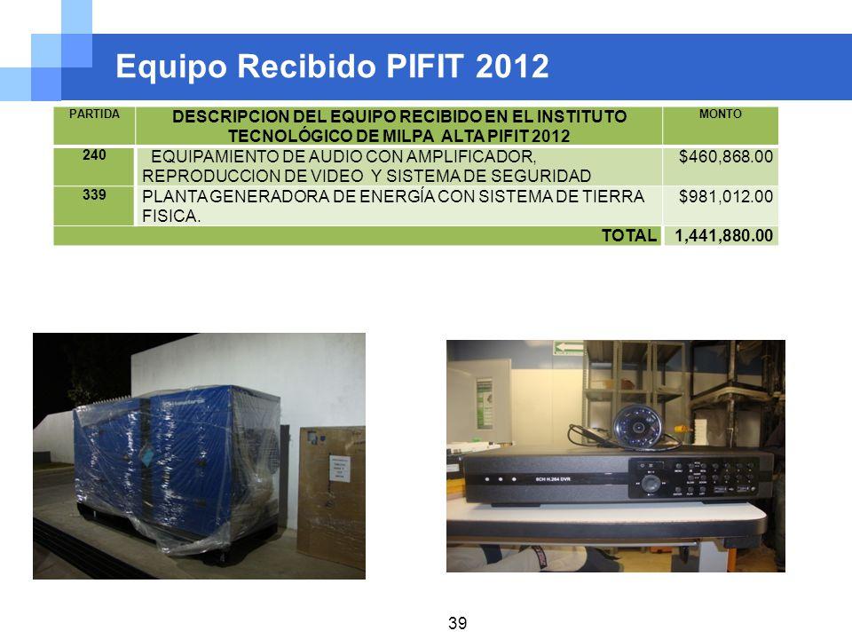 Equipo Recibido PIFIT 2012 39 PARTIDA DESCRIPCION DEL EQUIPO RECIBIDO EN EL INSTITUTO TECNOLÓGICO DE MILPA ALTA PIFIT 2012 MONTO 240 EQUIPAMIENTO DE A