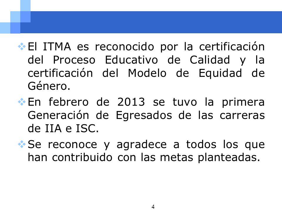 El ITMA es reconocido por la certificación del Proceso Educativo de Calidad y la certificación del Modelo de Equidad de Género. En febrero de 2013 se
