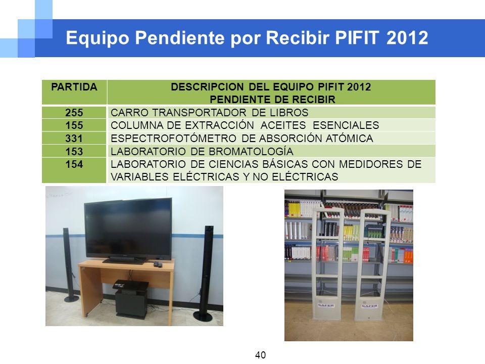 Equipo Pendiente por Recibir PIFIT 2012 40 PARTIDADESCRIPCION DEL EQUIPO PIFIT 2012 PENDIENTE DE RECIBIR 255CARRO TRANSPORTADOR DE LIBROS 155COLUMNA D