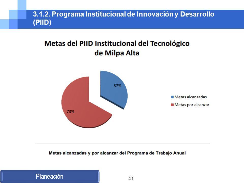 3.1.2. Programa Institucional de Innovación y Desarrollo (PIID) Planeación 41
