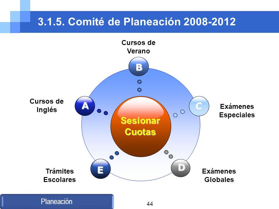 3.1.5. Comité de Planeación 2008-2012 SesionarCuotas B E C D A Cursos de Inglés Cursos de Verano Exámenes Especiales Trámites Escolares Exámenes Globa