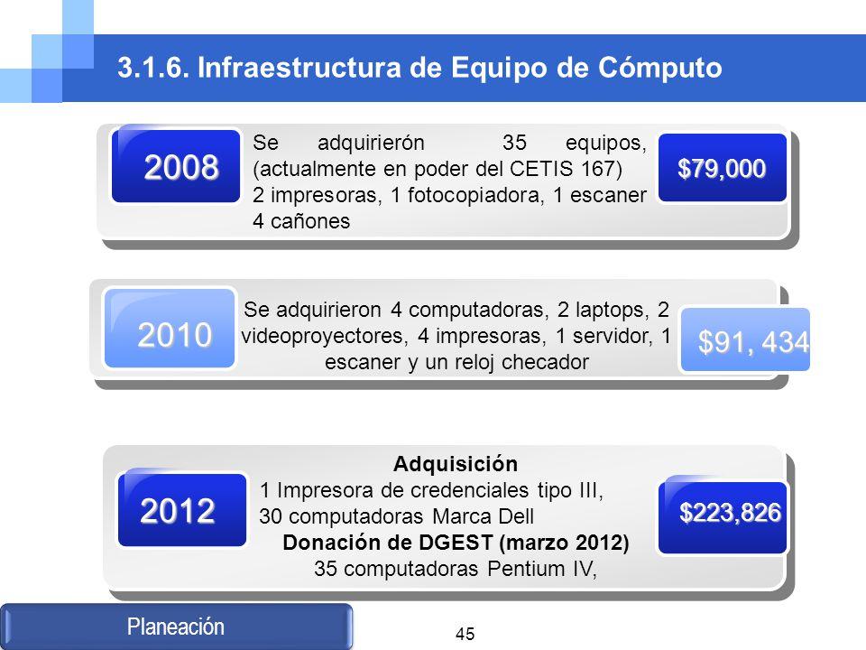 3.1.6. Infraestructura de Equipo de Cómputo 2008 Se adquirierón 35 equipos, (actualmente en poder del CETIS 167) 2 impresoras, 1 fotocopiadora, 1 esca
