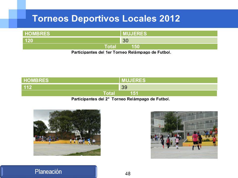 Torneos Deportivos Locales 2012 Planeación 48