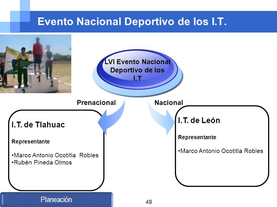 Evento Nacional Deportivo de los I.T. Planeación I.T. de Tlahuac Representante Marco Antonio Ocotitla Robles Rubén Pineda Olmos LVI Evento Nacional De