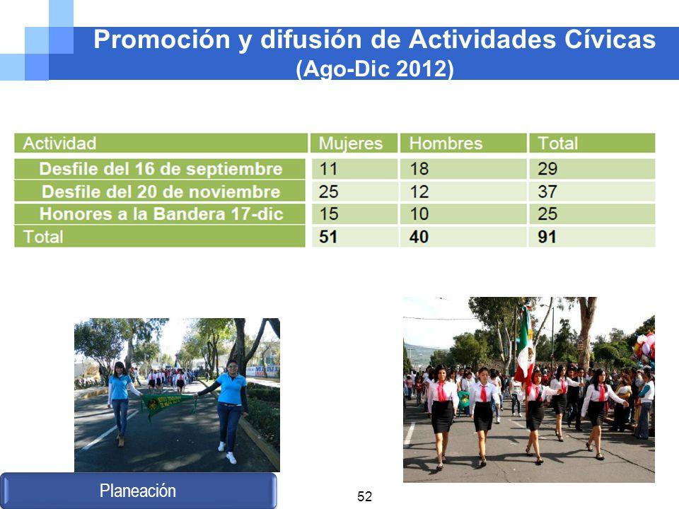 Promoción y difusión de Actividades Cívicas (Ago-Dic 2012) Planeación 52