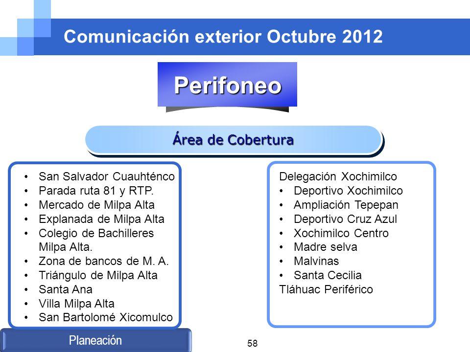 Comunicación exterior Octubre 2012 Planeación Add Your Title San Salvador Cuauhténco Parada ruta 81 y RTP. Mercado de Milpa Alta Explanada de Milpa Al