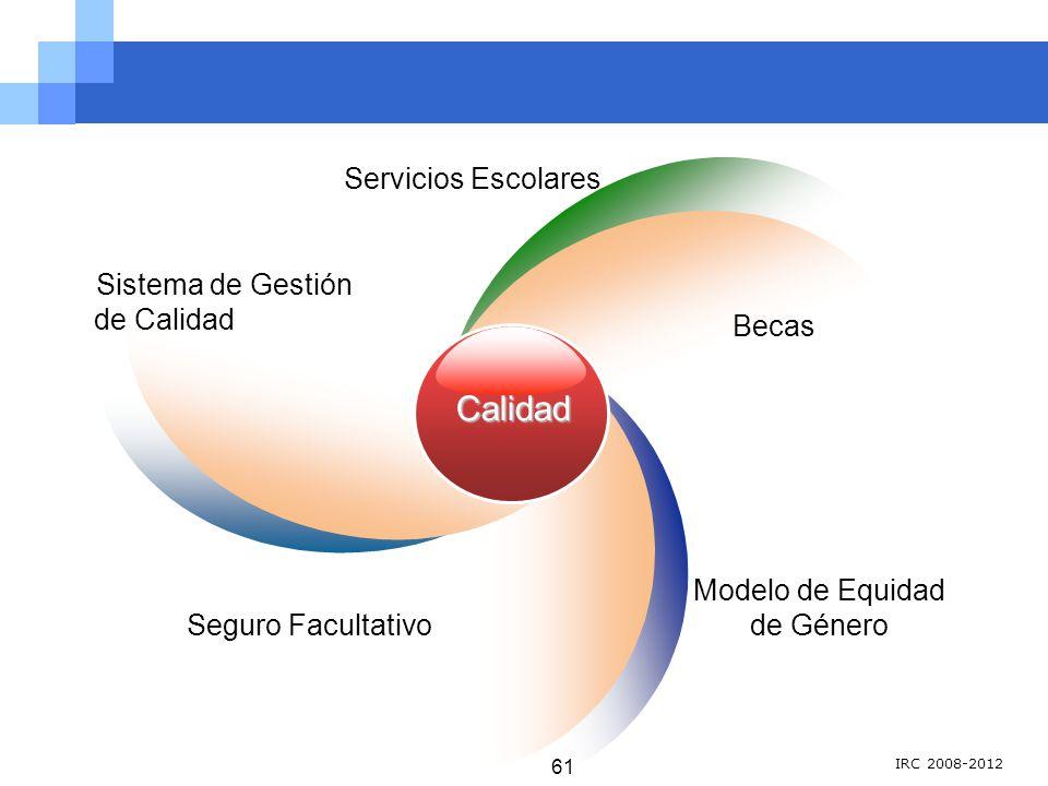 IRC 2008-2012 Calidad Seguro Facultativo Becas Sistema de Gestión de Calidad Servicios Escolares Modelo de Equidad de Género 61