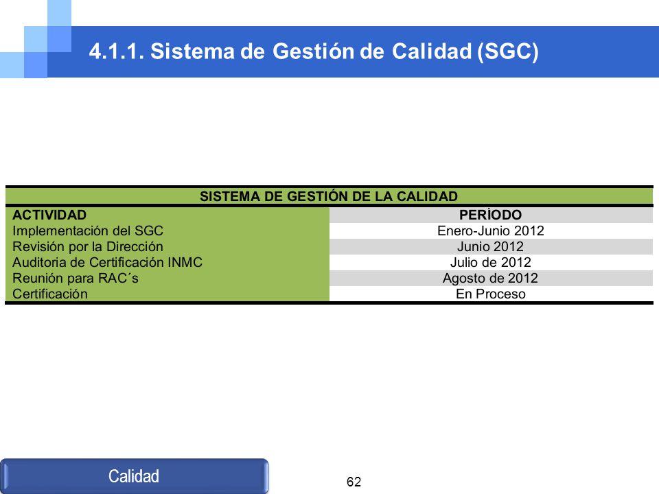 4.1.1. Sistema de Gestión de Calidad (SGC) Calidad 62
