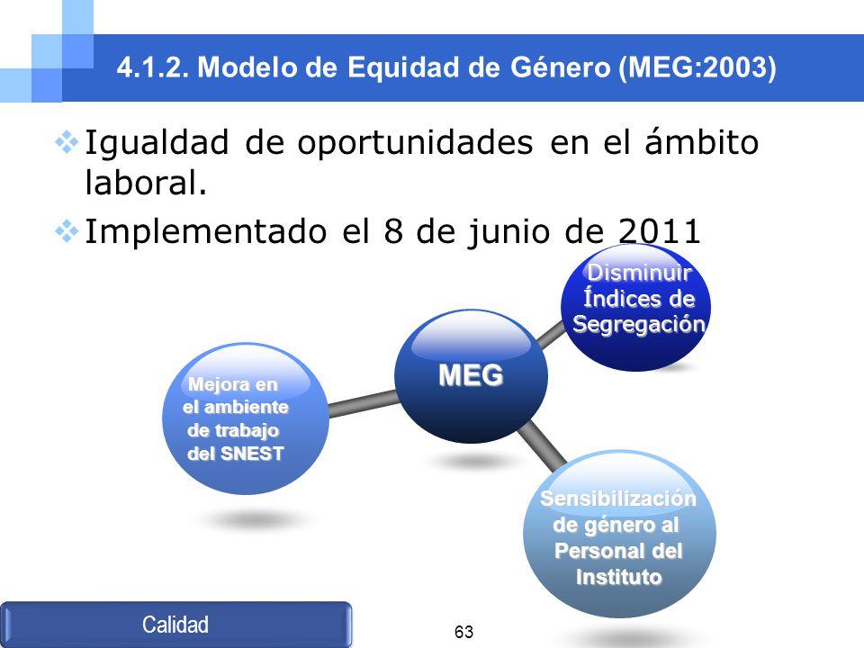 4.1.2. Modelo de Equidad de Género (MEG:2003) Igualdad de oportunidades en el ámbito laboral. Implementado el 8 de junio de 2011 MEG Disminuir Índices