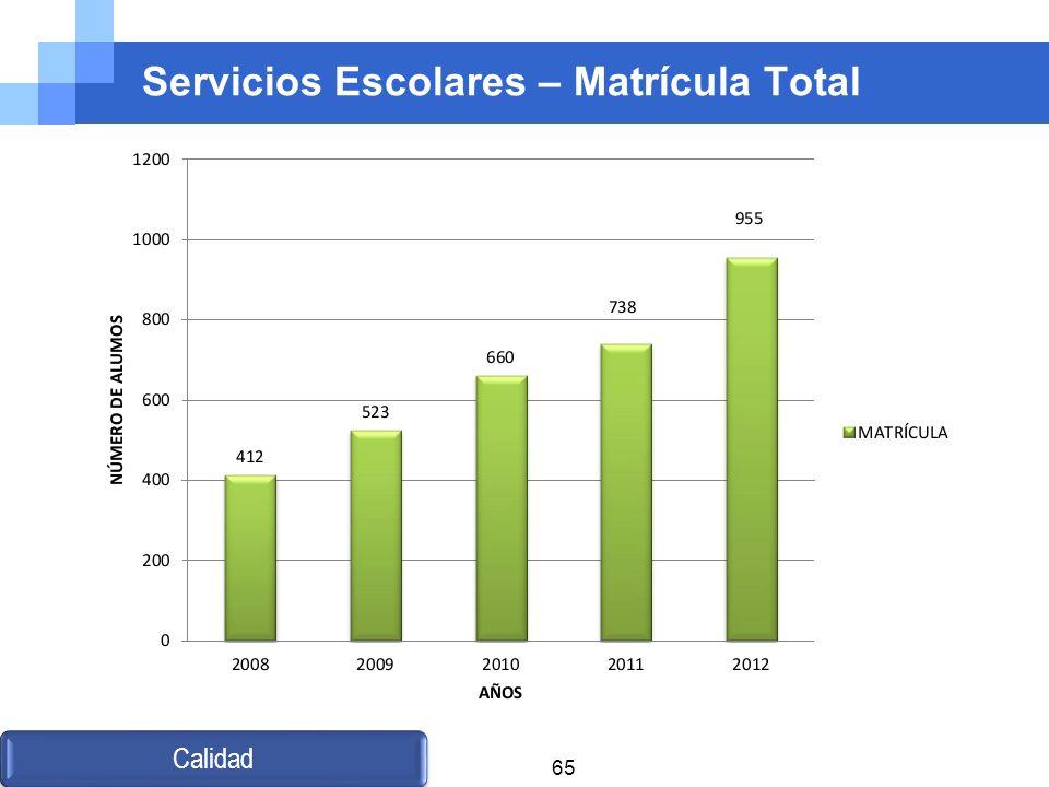 Servicios Escolares – Matrícula Total Calidad 65