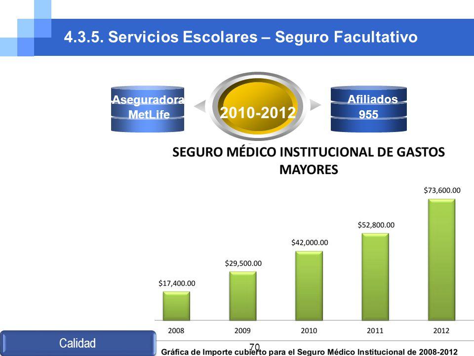 4.3.5. Servicios Escolares – Seguro Facultativo 2010-2012 Seguro Facultativo MetLife Afiliados 955 Aseguradora Calidad 70