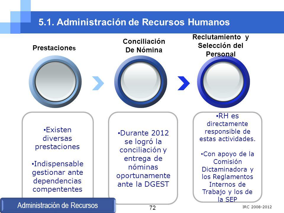 5.1. Administración de Recursos Humanos IRC 2008-2012 Durante 2012 se logró la conciliación y entrega de nóminas oportunamente ante la DGEST RH es dir
