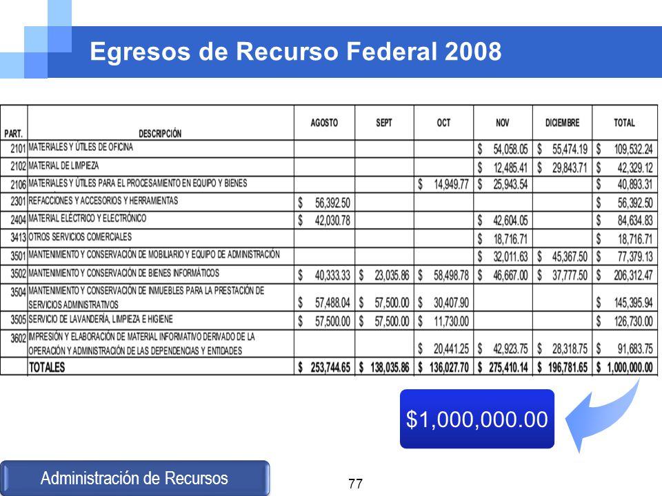 Egresos de Recurso Federal 2008 $1,000,000.00 Administración de Recursos 77