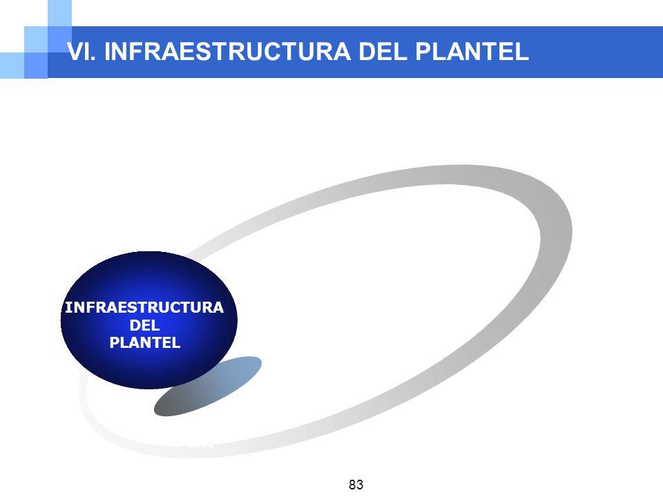 VI. INFRAESTRUCTURA DEL PLANTEL ACADÉMICO ADMINISTRATIVA Text INFRAESTRUCTURA DEL PLANTEL 83