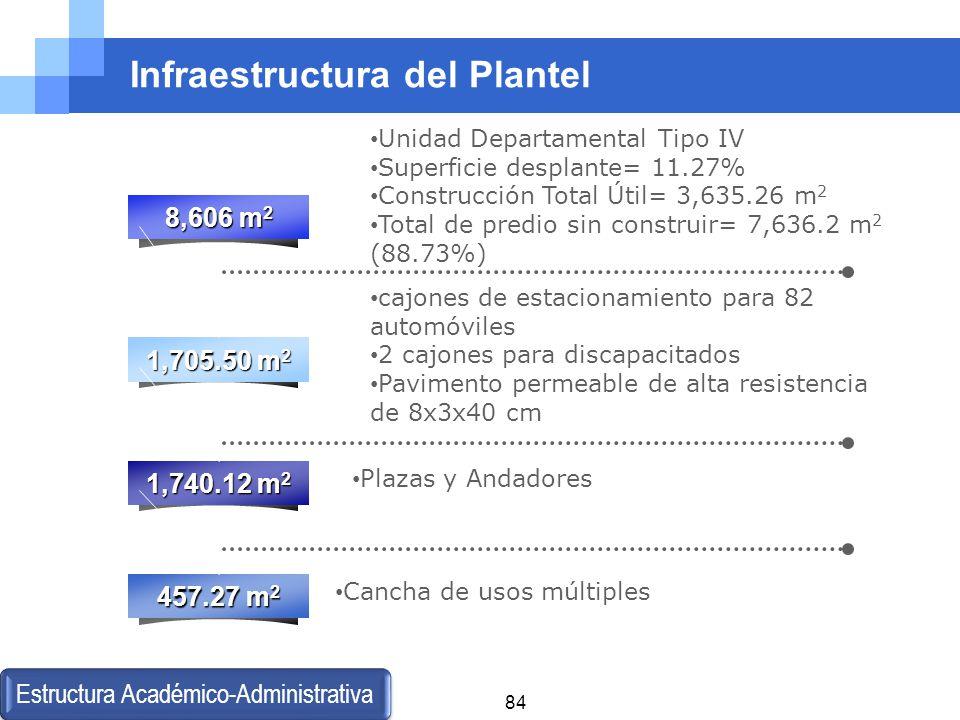 Infraestructura del Plantel 8,606 m 2 1,705.50 m 2 1,740.12 m 2 457.27 m 2 Unidad Departamental Tipo IV Superficie desplante= 11.27% Construcción Tota