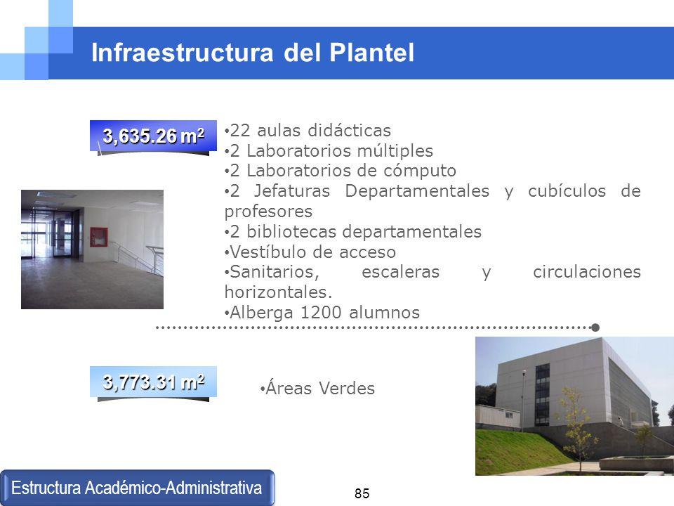 Infraestructura del Plantel 3,635.26 m 2 3,773.31 m 2 22 aulas didácticas 2 Laboratorios múltiples 2 Laboratorios de cómputo 2 Jefaturas Departamental