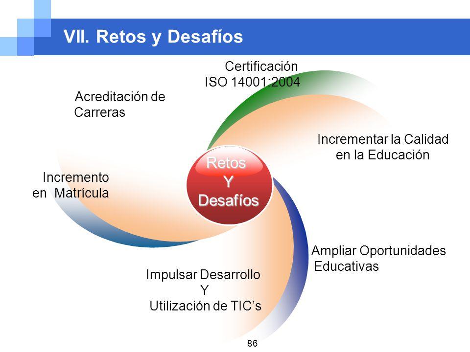 VII. Retos y Desafíos RetosYDesafíos Incremento en Matrícula Incrementar la Calidad en la Educación Ampliar Oportunidades Educativas Impulsar Desarrol