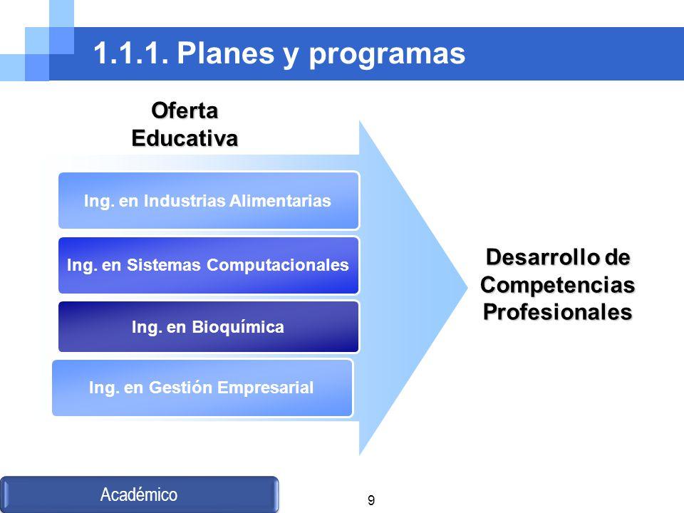 1.1.1. Planes y programas Ing. en Industrias Alimentarias Ing. en Sistemas Computacionales Ing. en Bioquímica Desarrollo de Competencias Profesionales
