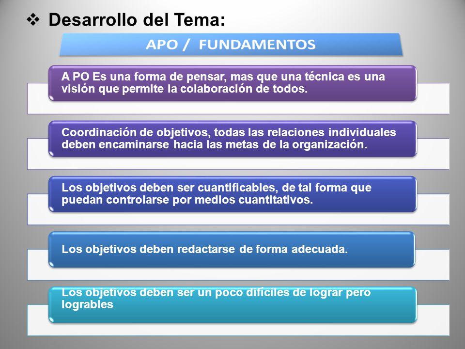 Desarrollo del Tema: Si los gerentes de alta dirección son autoritarios y la toma de decisiones está centralizada, habrá que reeducarlos antes de implantar la APO Estilo y apoyo de los gerentes.
