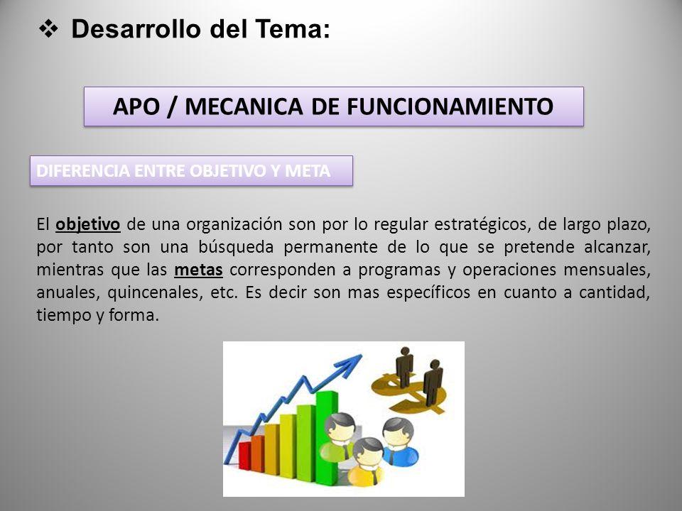 Desarrollo del Tema: APO / MECANICA DE FUNCIONAMIENTO