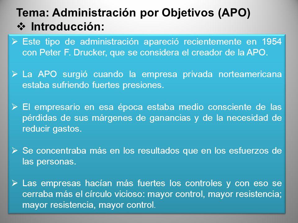 Tema: Administración por Objetivos (APO) Introducción: Surgió como método de evaluación y control sobre el desempeño de áreas y organizaciones en crecimiento rápido.