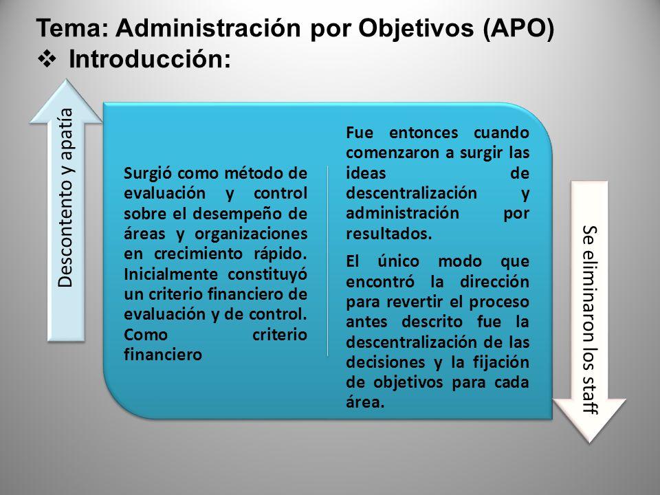 Desarrollo del Tema: APO / DEFINICION La APO es un proceso por el cual los gerentes, principal y subordinado, de una organización identifican objetivos comunes, definen las áreas de responsabilidad de cada uno en términos de resultados esperados y emplean esos objetivos como guías para la operación de la empresa.