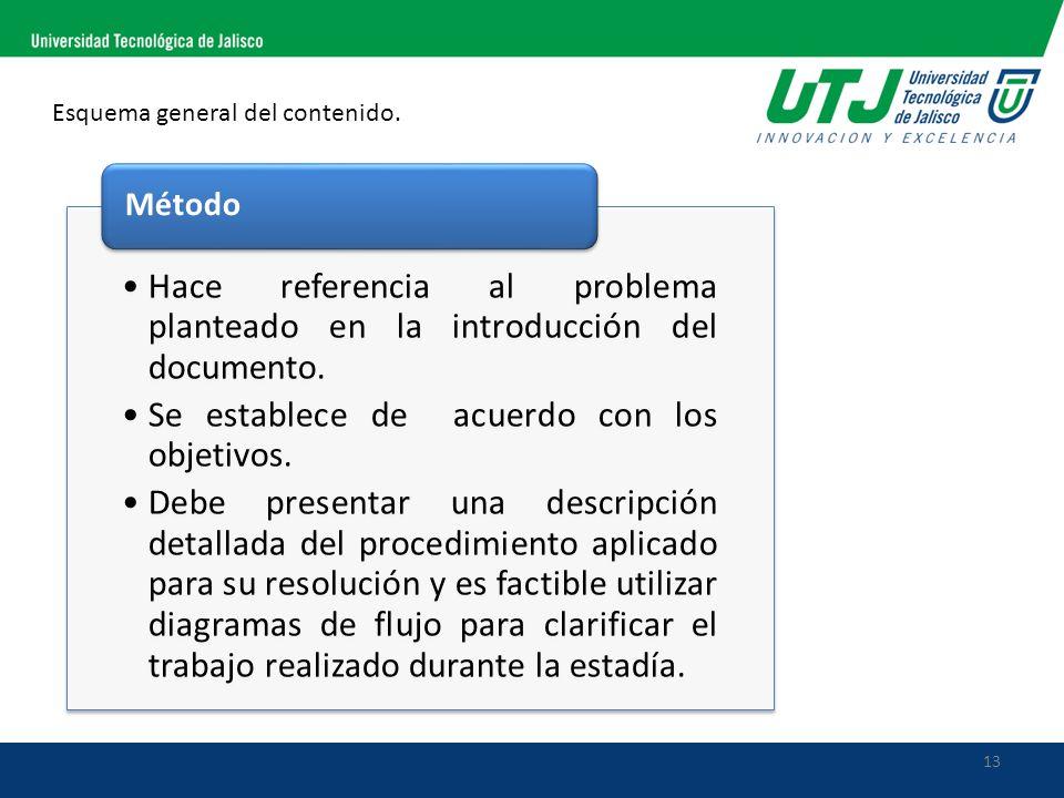 13 Esquema general del contenido. Hace referencia al problema planteado en la introducción del documento. Se establece de acuerdo con los objetivos. D