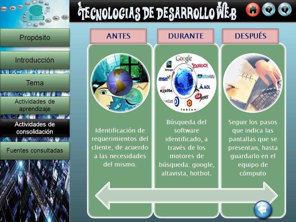 10 Propósito Introducción Actividades de aprendizaje Actividades de aprendizaje Actividades de consolidación Fuentes consultadas Tema ANTESDURANTEDESPUÉS En los círculos debes colocar una imagen que represente a cada proceso.
