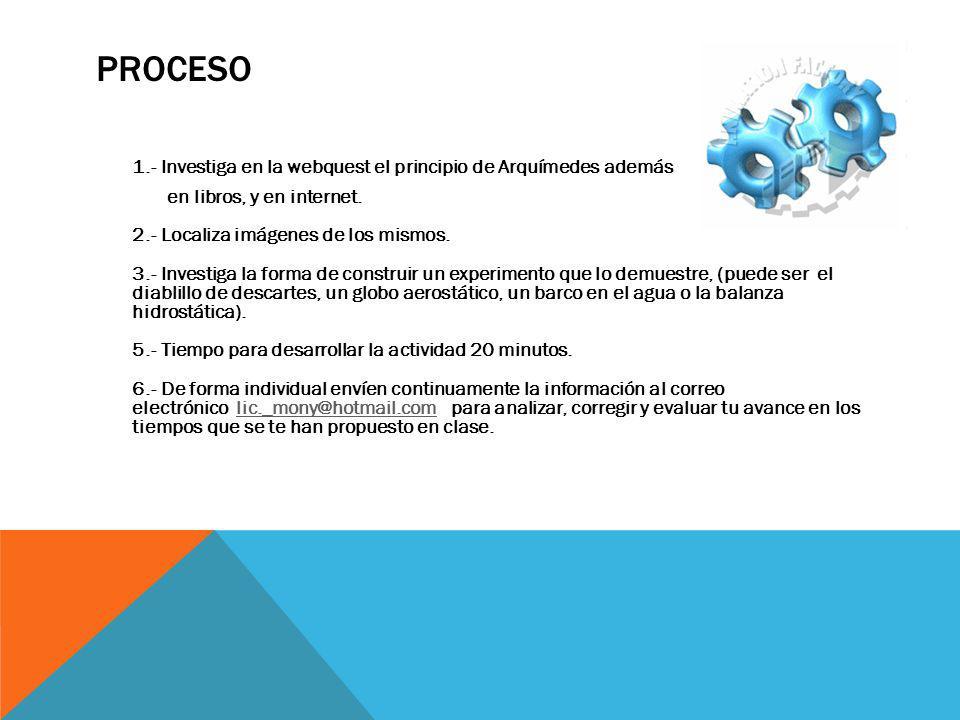 PROCESO 1.- Investiga en la webquest el principio de Arquímedes además en libros, y en internet. 2.- Localiza imágenes de los mismos. 3.- Investiga la