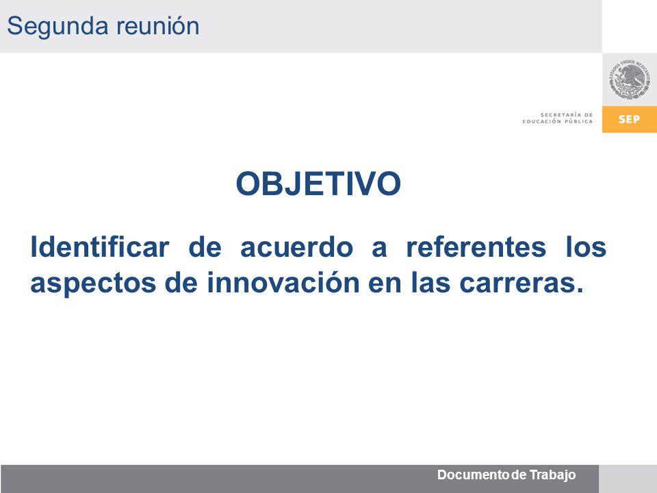 Documento de Trabajo OBJETIVO Identificar de acuerdo a referentes los aspectos de innovación en las carreras.