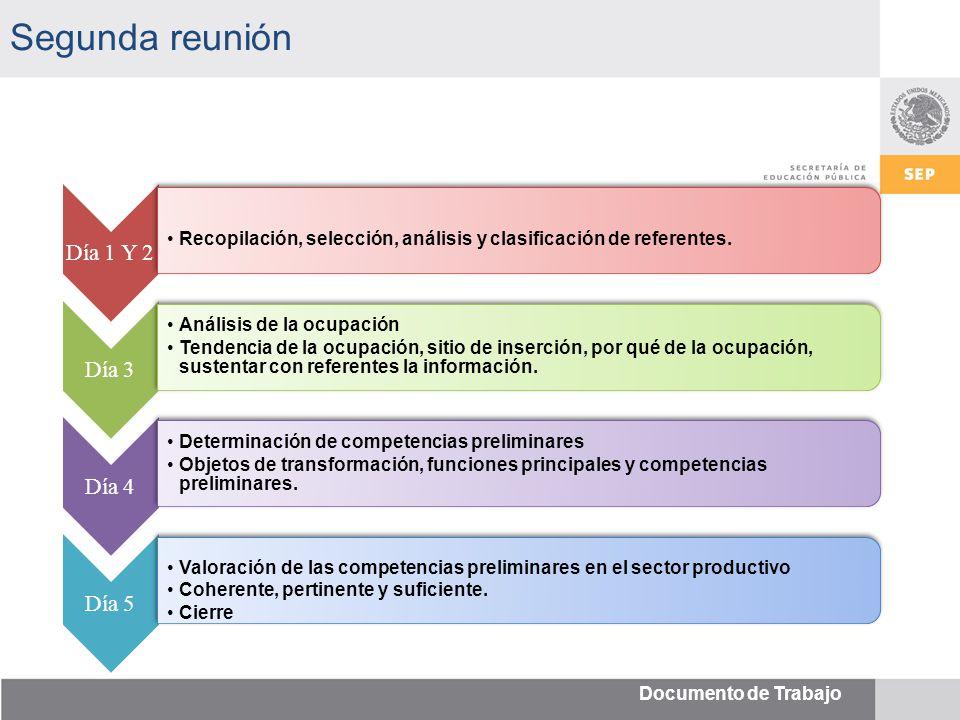 Documento de Trabajo Día 1 Y 2 Recopilación, selección, análisis y clasificación de referentes.