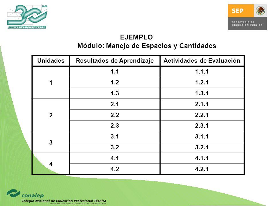 Módulo: Manejo de Espacios y Cantidades UnidadesResultados de AprendizajeActividades de Evaluación 1 1.11.1.1 1.21.2.1 1.31.3.1 2 2.12.1.1 2.22.2.1 2.32.3.1 3 3.13.1.1 3.23.2.1 4 4.14.1.1 4.24.2.1 EJEMPLO