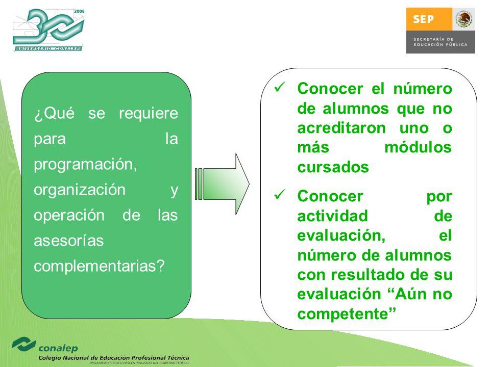 ¿Qué se requiere para la programación, organización y operación de las asesorías complementarias.