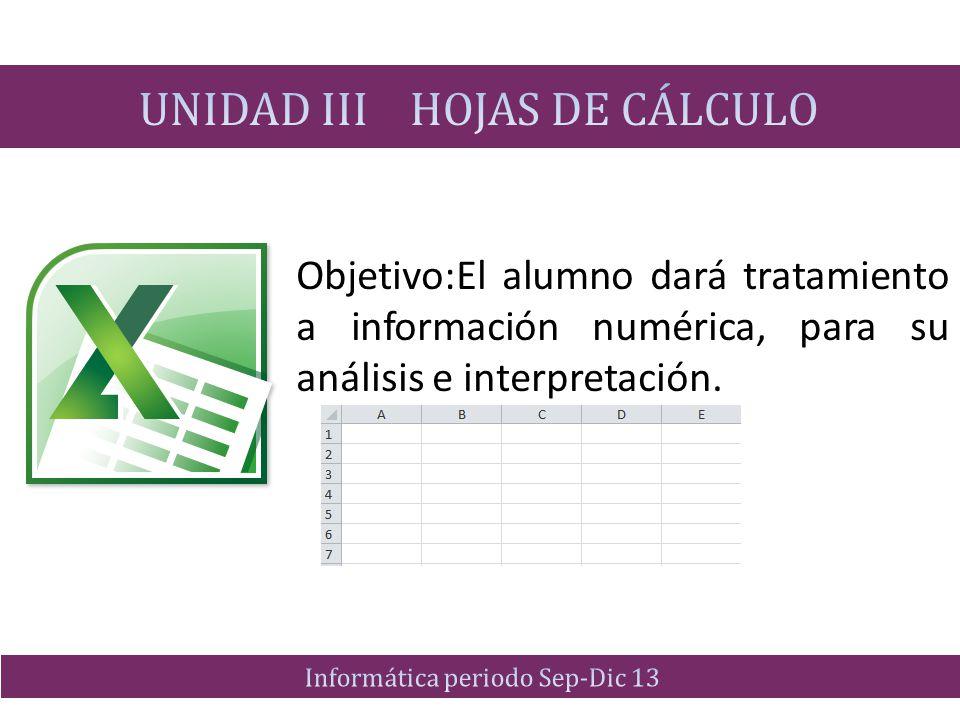 FUNCION MAX Devuelve el máximo de un conjunto de valores, sintaxis MAX(numero1, numero2,….) III.2 Funciones básicas de la hoja de calculo FORMULADESCRIPCION =MAX(A2:A6)Presenta el mayor de los números de las celdas A2 a A6 =MAX(A2:A6, E2:E6)Presenta el numero mayor de las celdas de la columna A y la columna E