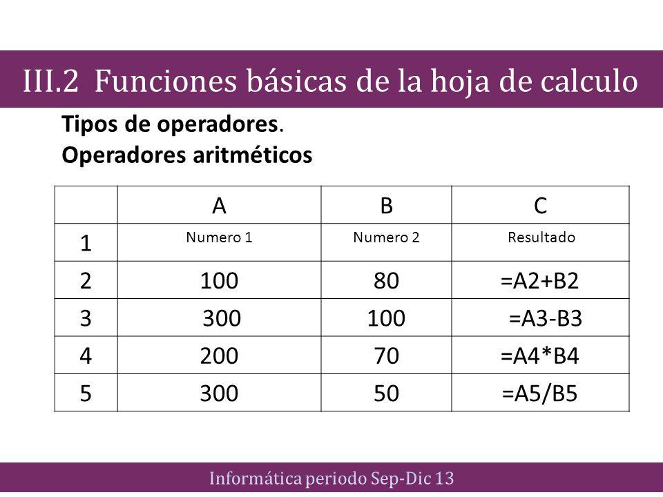Tipos de operadores. Operadores aritméticos III.2 Funciones básicas de la hoja de calculo ABC 1 Numero 1Numero 2 Resultado 210080=A2+B2 3 300100 =A3-B