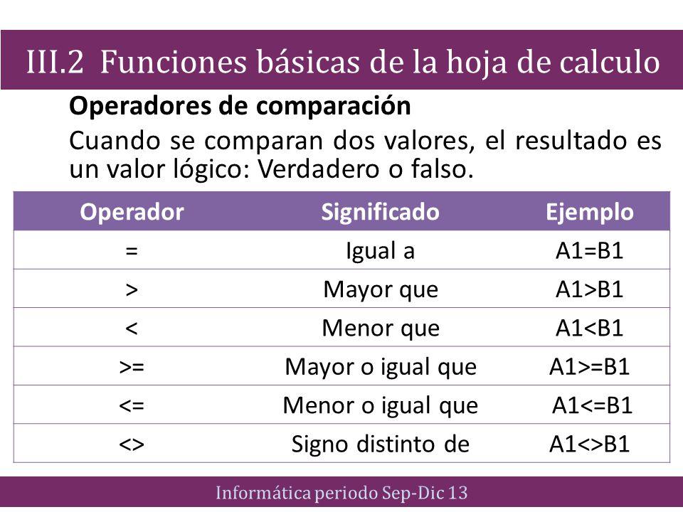 Operadores de comparación Cuando se comparan dos valores, el resultado es un valor lógico: Verdadero o falso. III.2 Funciones básicas de la hoja de ca