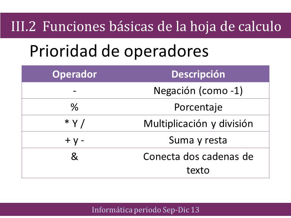Prioridad de operadores III.2 Funciones básicas de la hoja de calculo OperadorDescripción -Negación (como -1) %Porcentaje * Y /Multiplicación y divisi