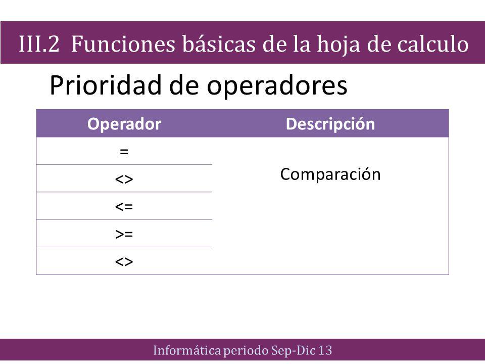 Prioridad de operadores III.2 Funciones básicas de la hoja de calculo OperadorDescripción = Comparación <> <= >= <>