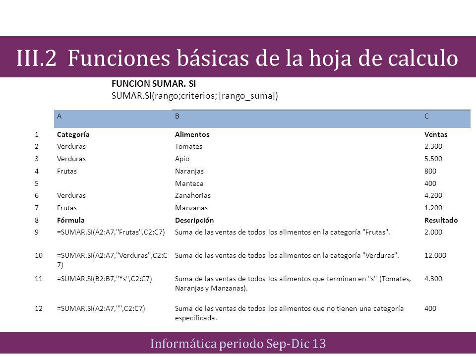 FUNCION SUMAR. SI SUMAR.SI(rango;criterios; [rango_suma]) III.2 Funciones básicas de la hoja de calculo ABC 1CategoríaAlimentosVentas 2VerdurasTomates