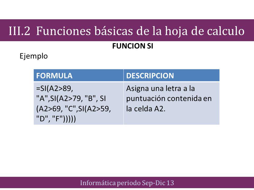 FUNCION SI Ejemplo III.2 Funciones básicas de la hoja de calculo FORMULADESCRIPCION =SI(A2>89,
