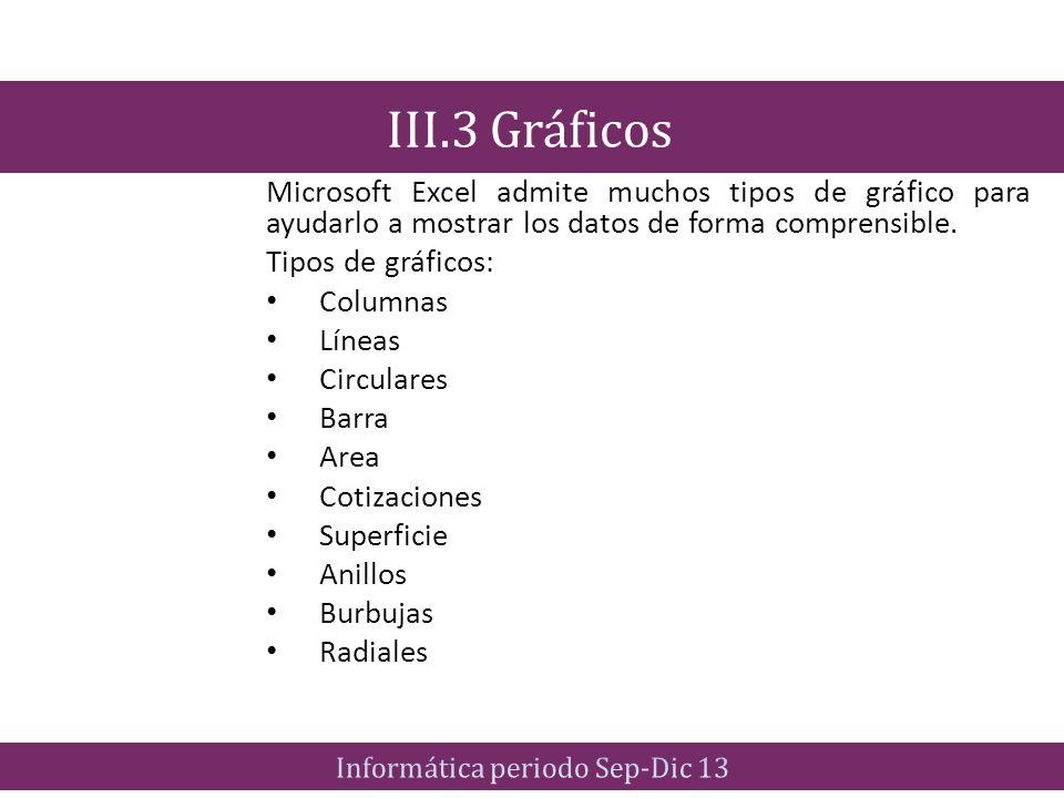 Microsoft Excel admite muchos tipos de gráfico para ayudarlo a mostrar los datos de forma comprensible. Tipos de gráficos: Columnas Líneas Circulares