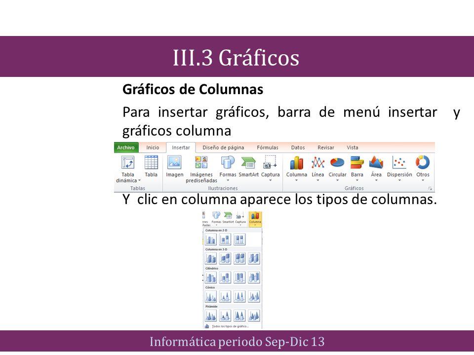 Gráficos de Columnas Para insertar gráficos, barra de menú insertar y gráficos columna Y clic en columna aparece los tipos de columnas. III.3 Gráficos