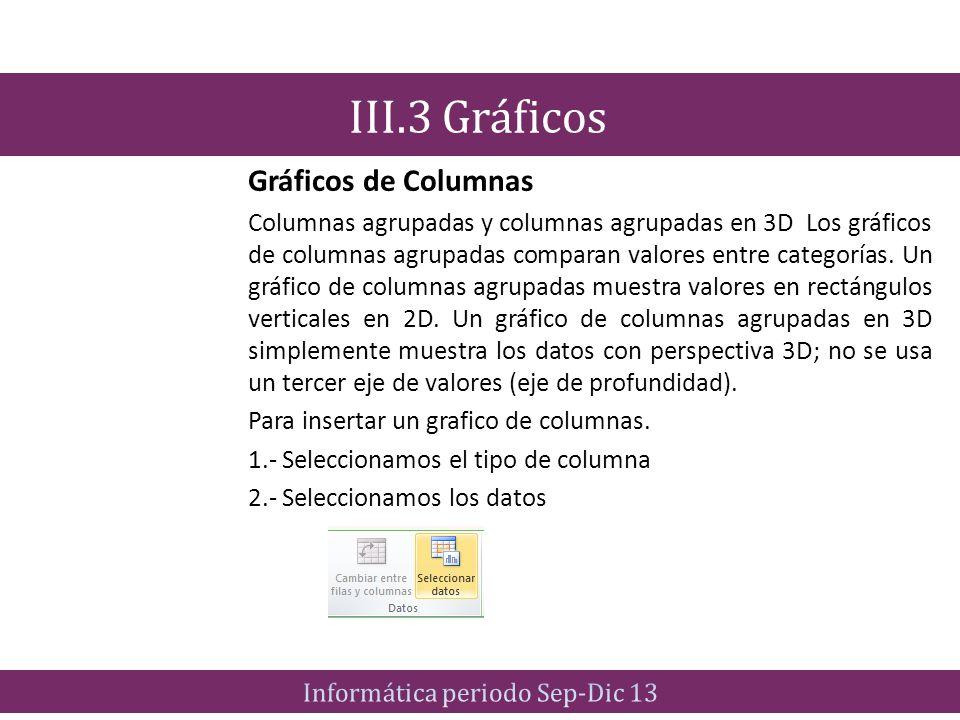 Gráficos de Columnas Columnas agrupadas y columnas agrupadas en 3D Los gráficos de columnas agrupadas comparan valores entre categorías. Un gráfico de