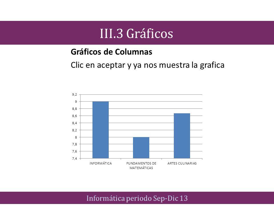 Gráficos de Columnas Clic en aceptar y ya nos muestra la grafica III.3 Gráficos