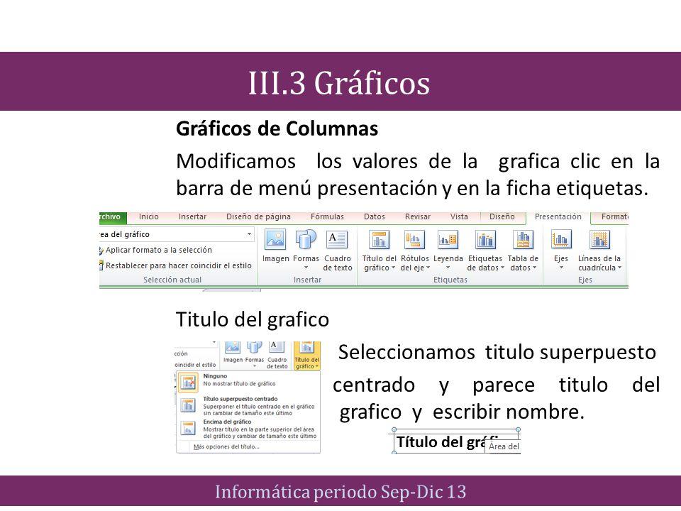Gráficos de Columnas Modificamos los valores de la grafica clic en la barra de menú presentación y en la ficha etiquetas. Titulo del grafico Seleccion